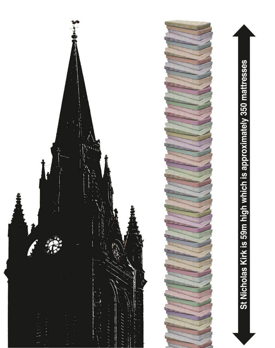 Kirk of St Nicholas and 350 mattresses graphic